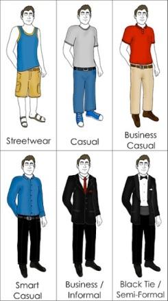 Male_dress_code_in_Western_culture