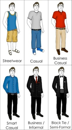 Male_dress_code_in_Western_culture